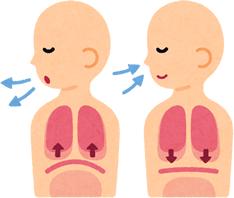 呼吸のイラスト